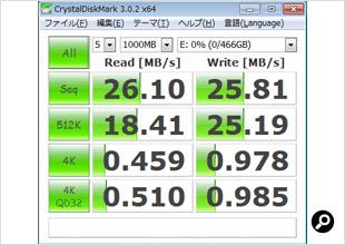 USB 2.0で接続した場合の測定結果