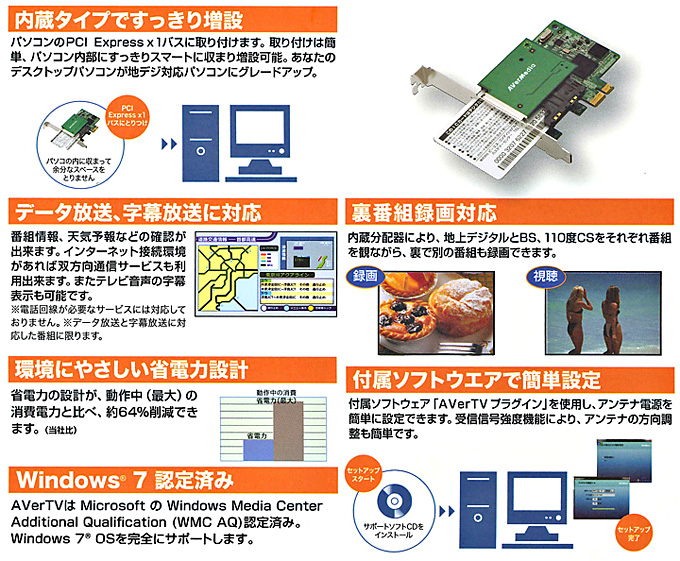 WindowsMediaCenter専用TVチューナーボード「AVT-A779」