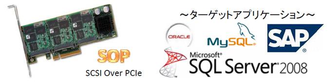 PCIeソリューション【WarpDrive SLP300】