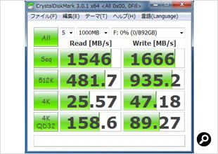 データをゼロフィルにしてCrystalDiskMark 3.0.1を実行
