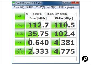 iSCSI接続でNS4700の速度を測定