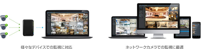 Surveillance DiskStation DS215+4TS 製品画像