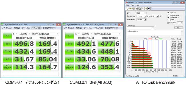 Vertex3 120GBのベンチマーク測定結果