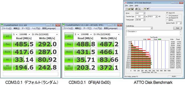Vertex3 240GBのベンチマーク測定結果