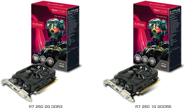 Radeon R7 250搭載グラフィックボード 製品画像