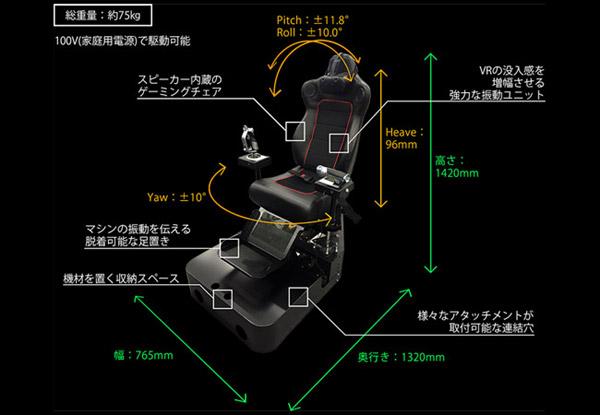 株式会社しのびや.com SIMVR 製品特徴