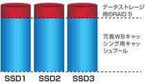 SSDキャッシュソフトウェア maxCache 3.0搭載
