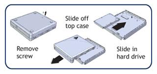 2.5インチ SATAストレージの取り付けに対応