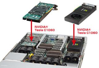 NVIDIA® Tesla C1060 GPUカードを2枚搭載