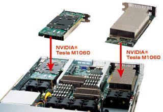 NVIDIA® Tesla M1060 GPUカードを2枚搭載