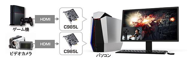 PC1台で複数のキャプチャーボードを利用可能