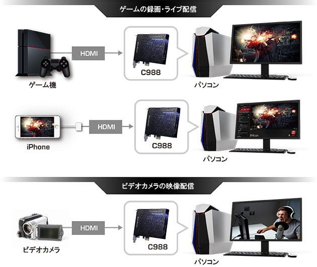 1080p/60fpsの高画質録画・ライブ配信に対応