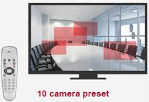 10個までのカメラプリセット
