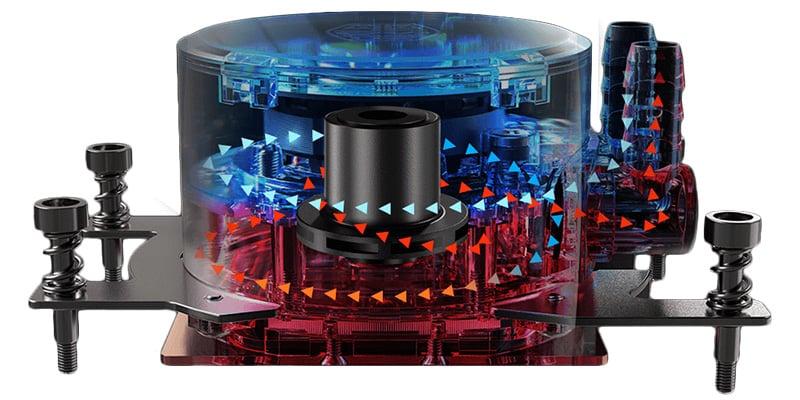 高い冷却性能を実現するデュアルチャンバーヘッド
