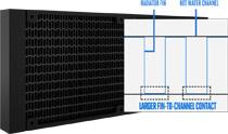 ラジエータに独自形状のスクウェアフィンを採用