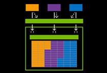シンプルなプログラミングが可能な設計を採用