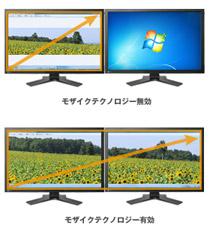 NVIDIA Mosaicテクノロジーによるマルチディスプレイに対応