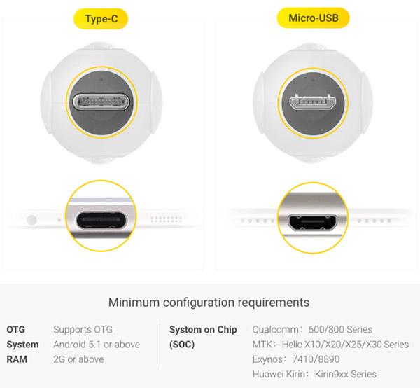 Micro USB、USB Type-Cコネクタ