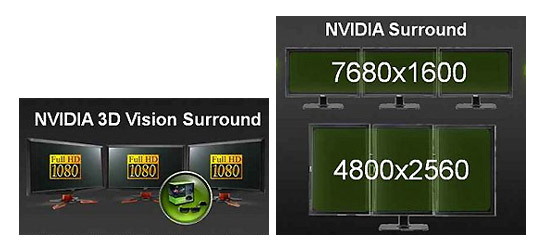 NVIDIA® 3D Vision™ Surround Ready