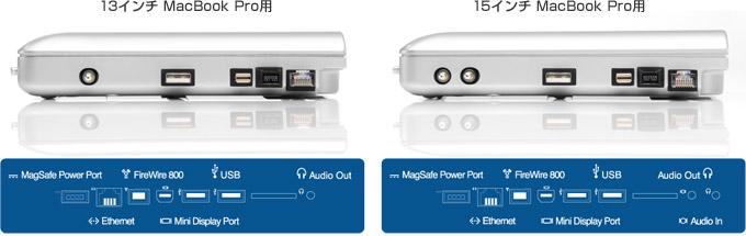 13インチまたは15インチのMacBook Proに対応
