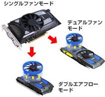 冷却ファンを組み替えられる「トランスサーマルクーラー」