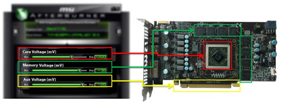 詳細な電圧設定が可能な「トリプルオーバーボルテージ」対応