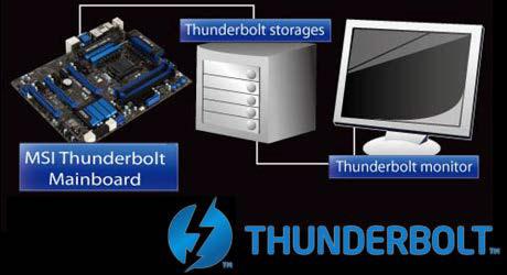 Thunderboltインターフェース