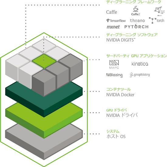 デスクとデータセンターをシームレスに結ぶ生産性
