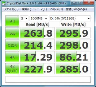 CrystalDiskMark 3.0.1(0Fill)
