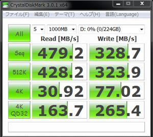 CrystalDiskMark 3.0.1 デフォルト(ランダム)