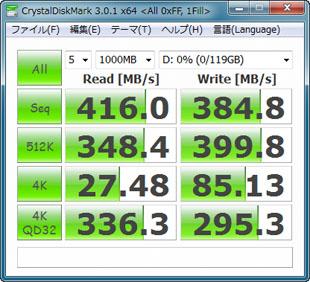 CrystalDiskMark 3.0.1(1Fill)