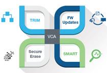 独自開発のVCA 2.0ストレージコントローラ搭載