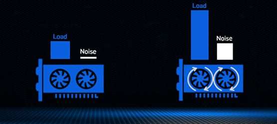 Intelligent Fan Control 3