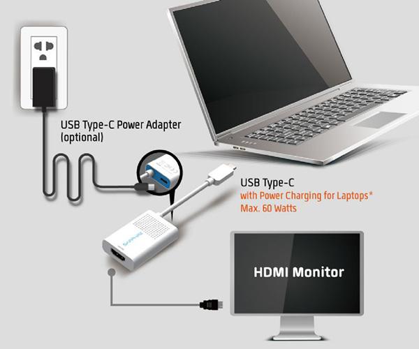 USB Type-CからHDMIに出力可能