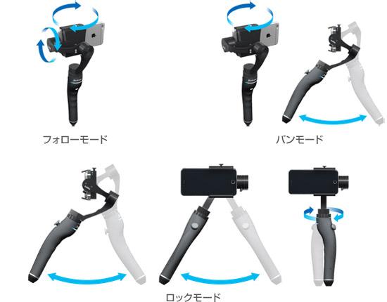 3つの撮影モードを搭載