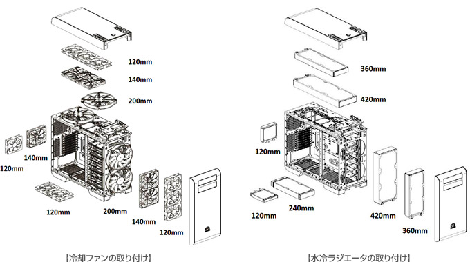 多くの冷却オプションに対応