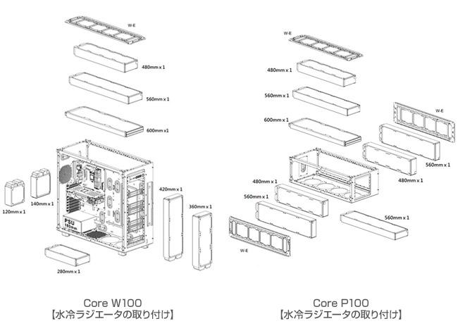 ケース各所に冷却ファンおよび水冷ラジエータが追加搭載可能