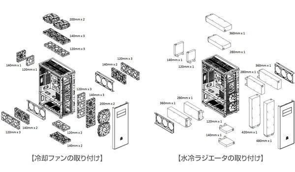 幅広い多くの冷却オプションに対応