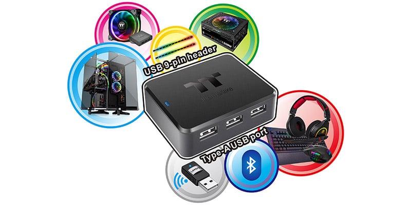 USB 2.0ピンヘッダ×3、USB 2.0 Type-A×3を接続可能