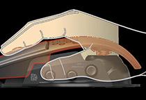 パームレストの調整が可能な「2D Steering Axis System」
