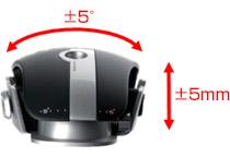 好みに合わせ角度や高さを調整可能な「3D Steering Axis Movement」