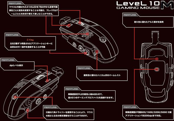 Level 10 M Mouseシリーズ
