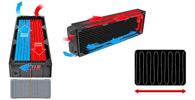 トリプルフラットチューブと高密度フィンを採用