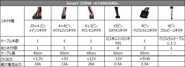 Smart 350W -STANDARD- 仕様表
