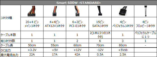 Smart 600W -STANDARD- 仕様表
