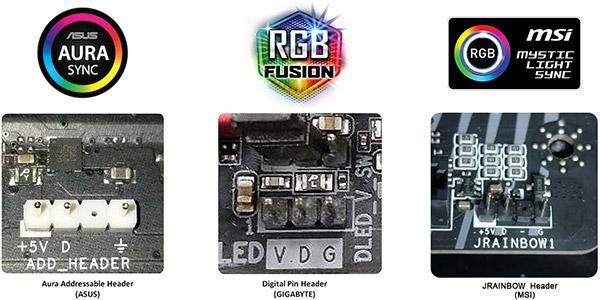 ASUS、GIGABYTE、MSI社製マザーボードと同期したLEDコントロールが可能