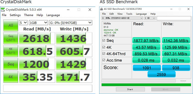 CrystalDiskMark、AS SSD Benchmark